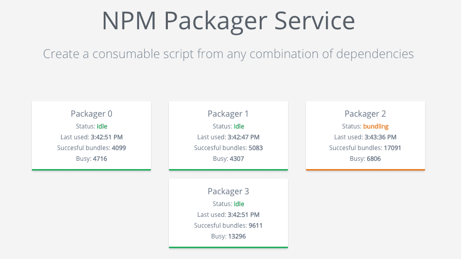 How we make npm packages work in the browser - CodeSandbox Blog