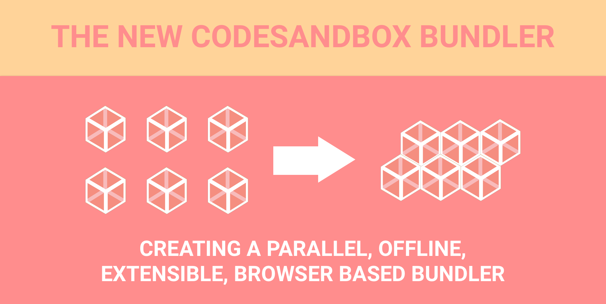 Creating a parallel, offline, extensible, browser based bundler for CodeSandbox